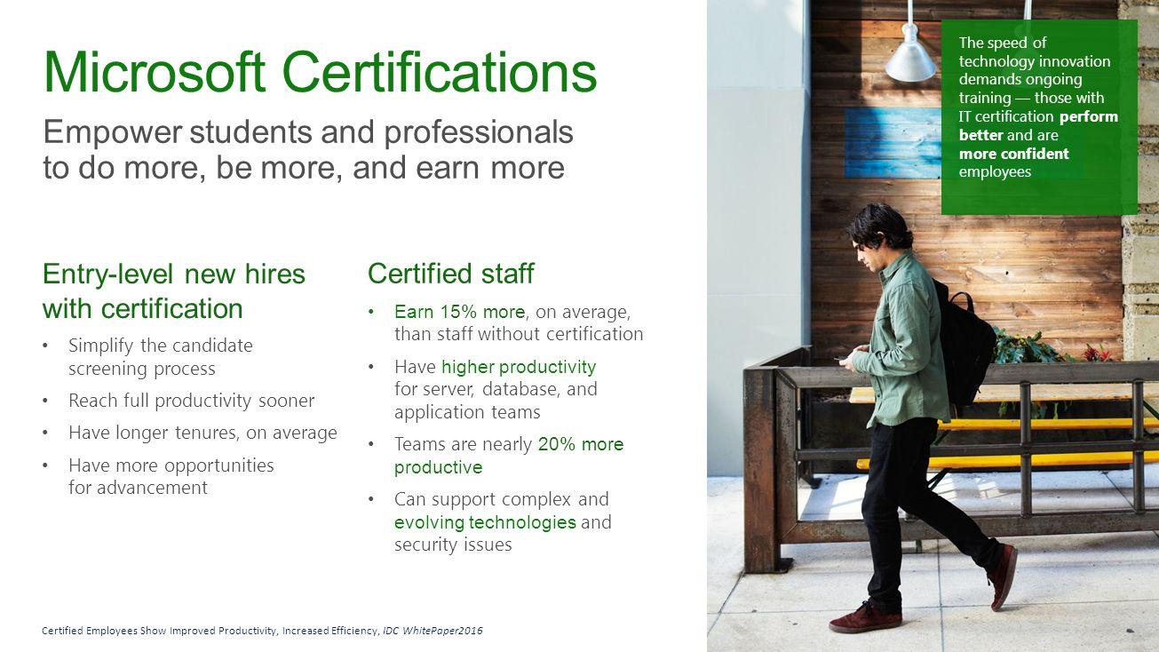 Microsoft imagine academy and microsoft certification ppt video 4 microsoft certifications xflitez Images