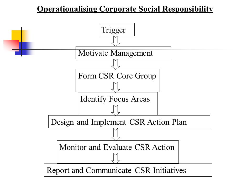 Jumeirah group csr plan