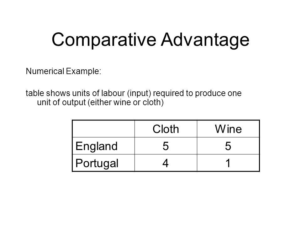 business international trade and comparative advantage