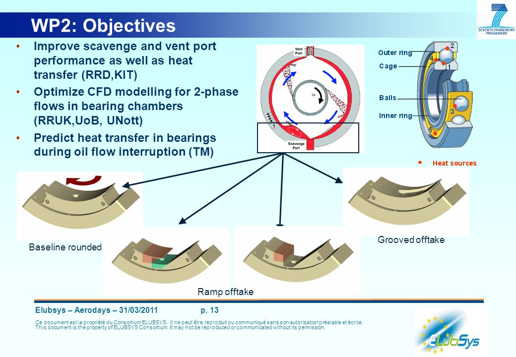 WP2: Objectives Improve scavenge and vent port performance as well as heat transfer (RRD,KIT)