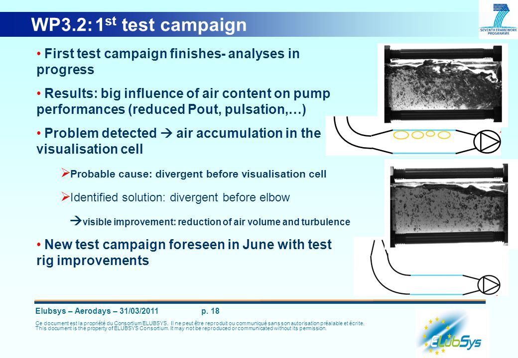 WP3.2: 1st test campaign First test campaign finishes- analyses in progress.