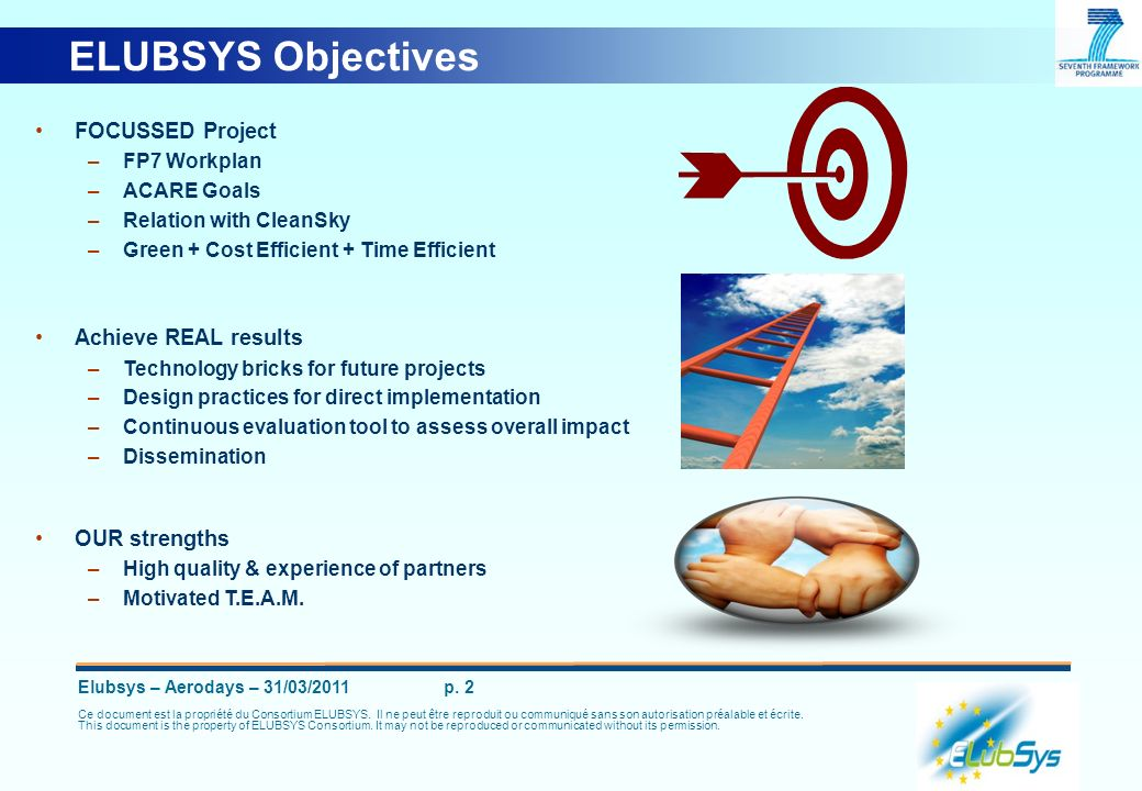 ELUBSYS Objectives FOCUSSED Project Achieve REAL results OUR strengths