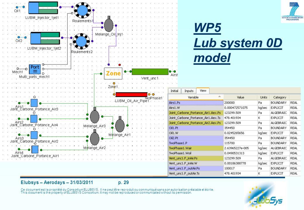 WP5 Lub system 0D model