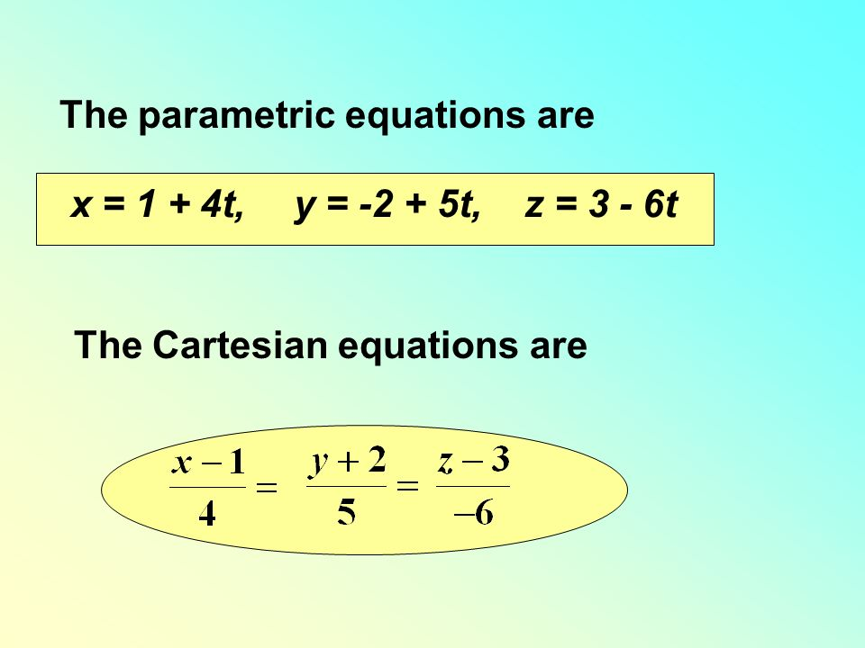 how to write a cartesian equation