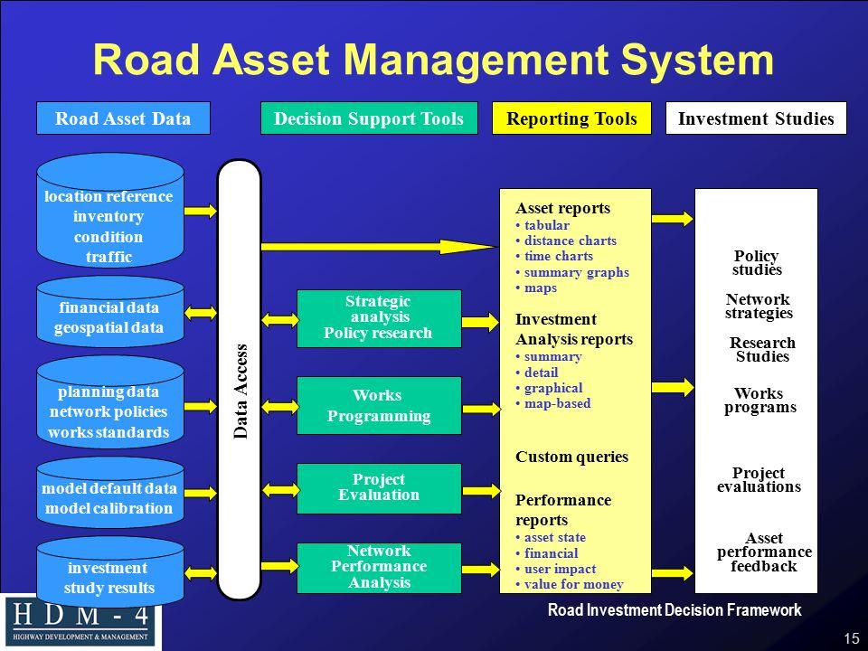 Asset Management System : Road investment decision framework ppt video online download