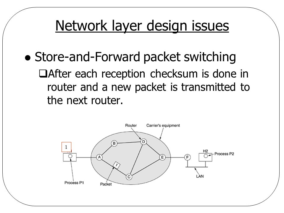 Chapter 5 Network Layer. - ppt video online download Datagram Packet Switching