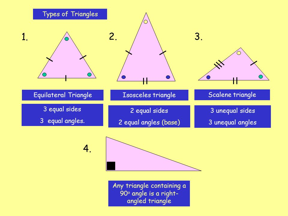 What Are Right Angles : Properties of triangles ppt download