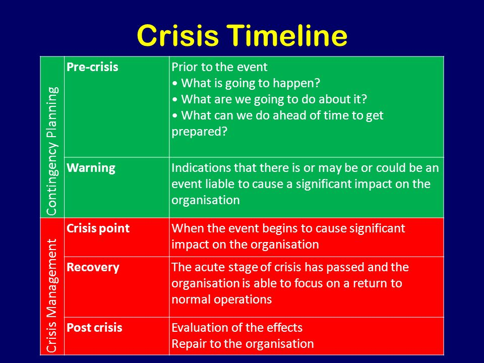 crisis events management Crisis management seeks to minimise the impact of these events although the  crisis management literature is plentiful regarding larger.