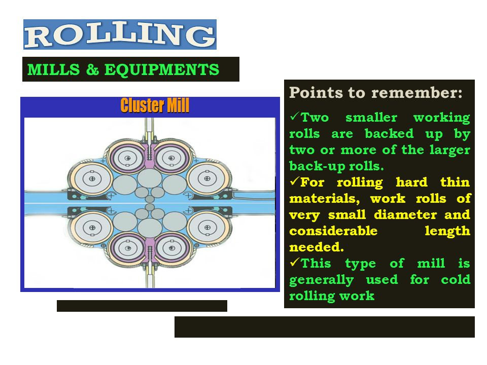 ROLLING MILLS & EQUIPMENTS Points to remember: