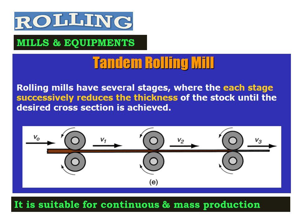 ROLLING MILLS & EQUIPMENTS