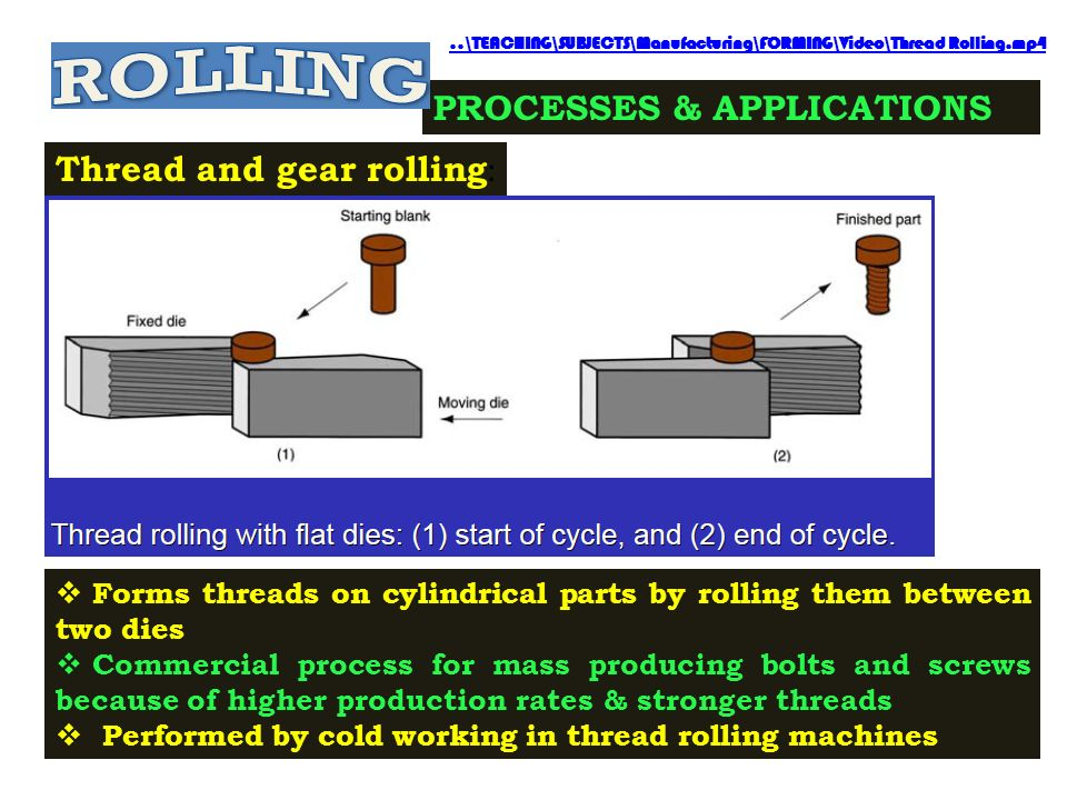 ROLLING PROCESSES & APPLICATIONS Thread and gear rolling: