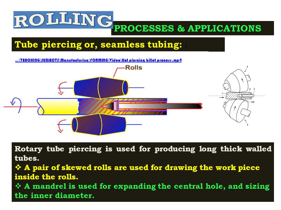 ROLLING PROCESSES & APPLICATIONS Tube piercing or, seamless tubing: :