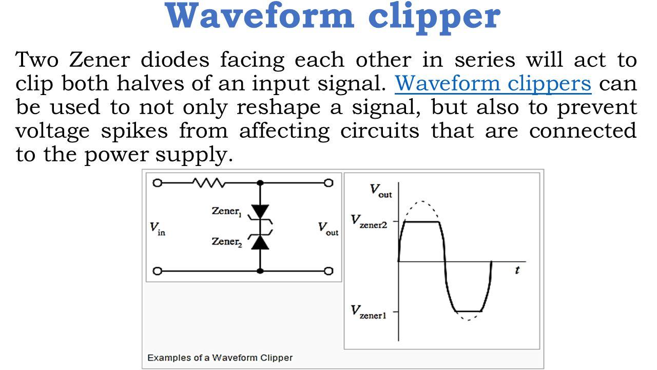 Waveform clipper