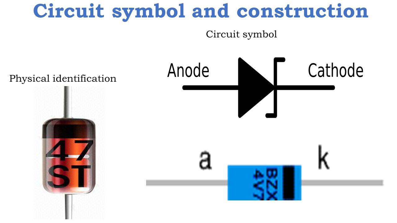 Circuit symbol and construction