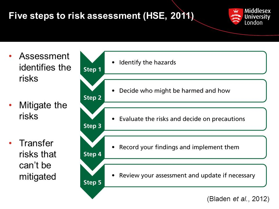 risk assessment and management Definition: risk impact assessment is the process of assessing the probabilities and consequences of risk events if they are realized the results of this assessment are then used to prioritize risks to establish a most-to-least-critical importance ranking ranking risks in terms of their criticality or importance provides insights to the project's management on where resources may be needed.