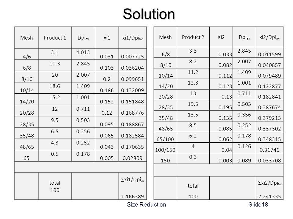 Solution Mesh Product 1 Dpiav xi1 xi1/Dpiav 4/6 3.1 4.013 0.031