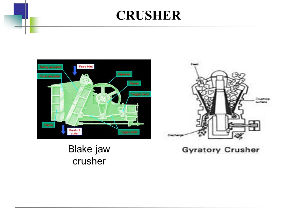 CRUSHER Blake jaw crusher