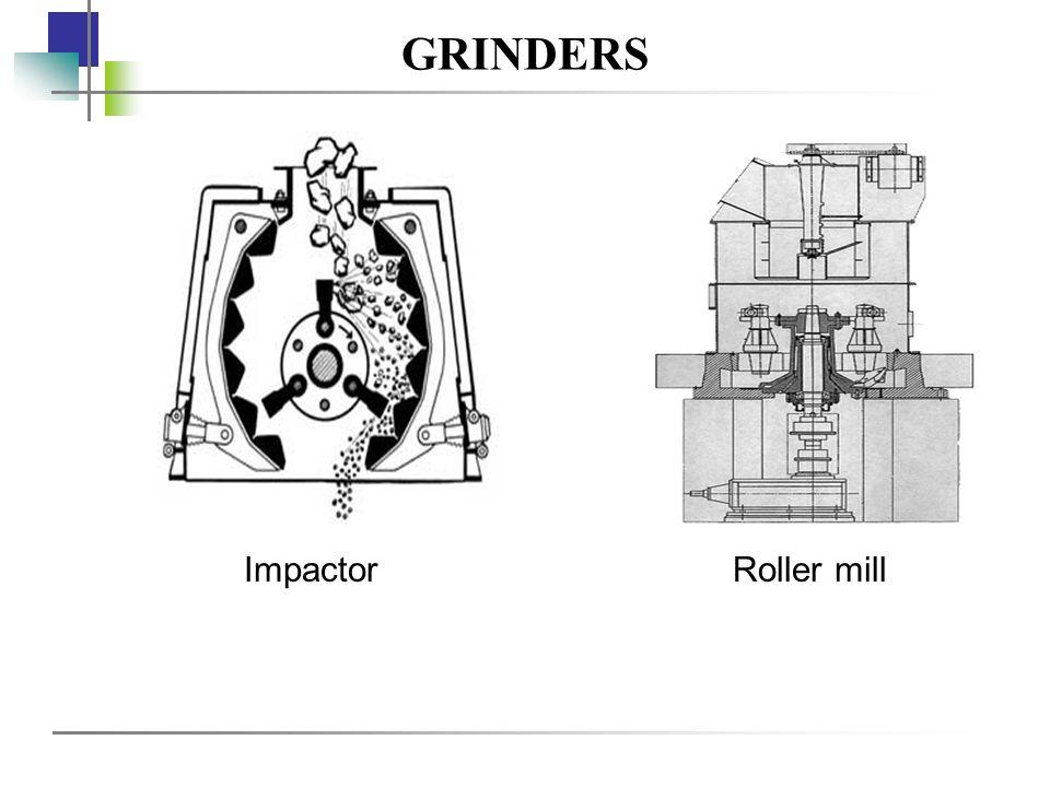 GRINDERS Impactor Roller mill