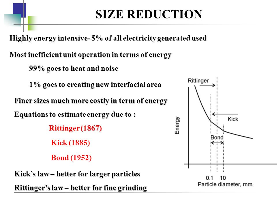 SIZE REDUCTION Highly energy intensive- 5% of all electricity generated used. Most inefficient unit operation in terms of energy.