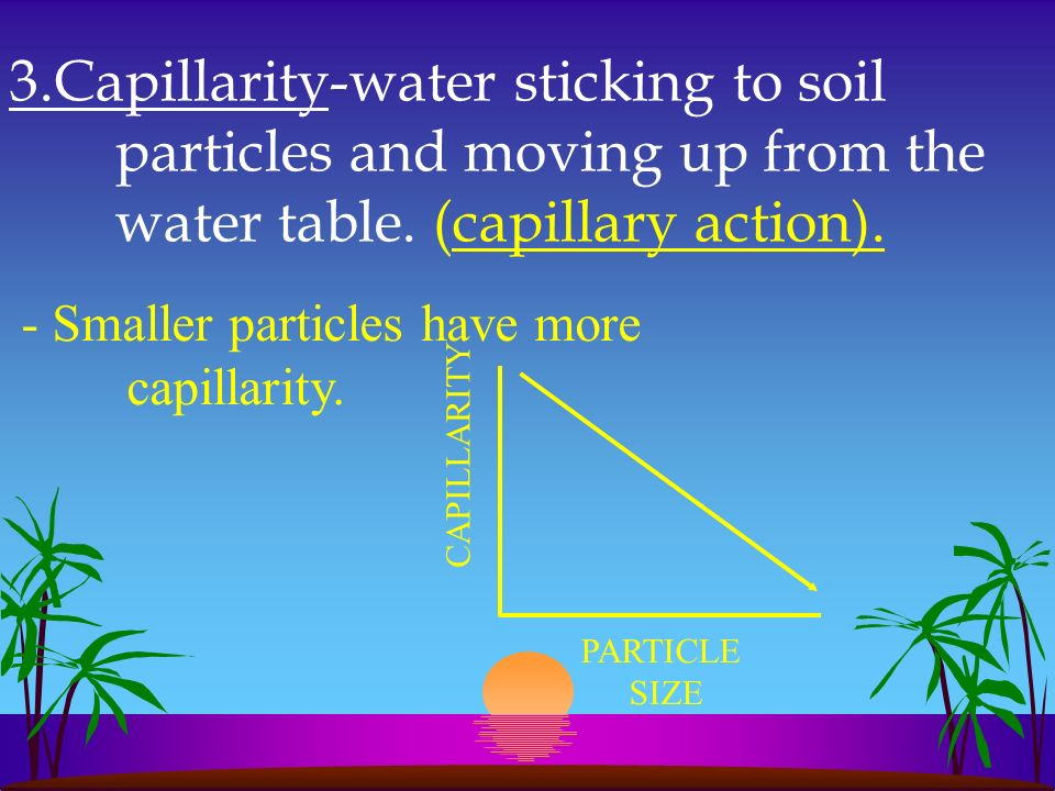 Review ppt download for Soil particles definition