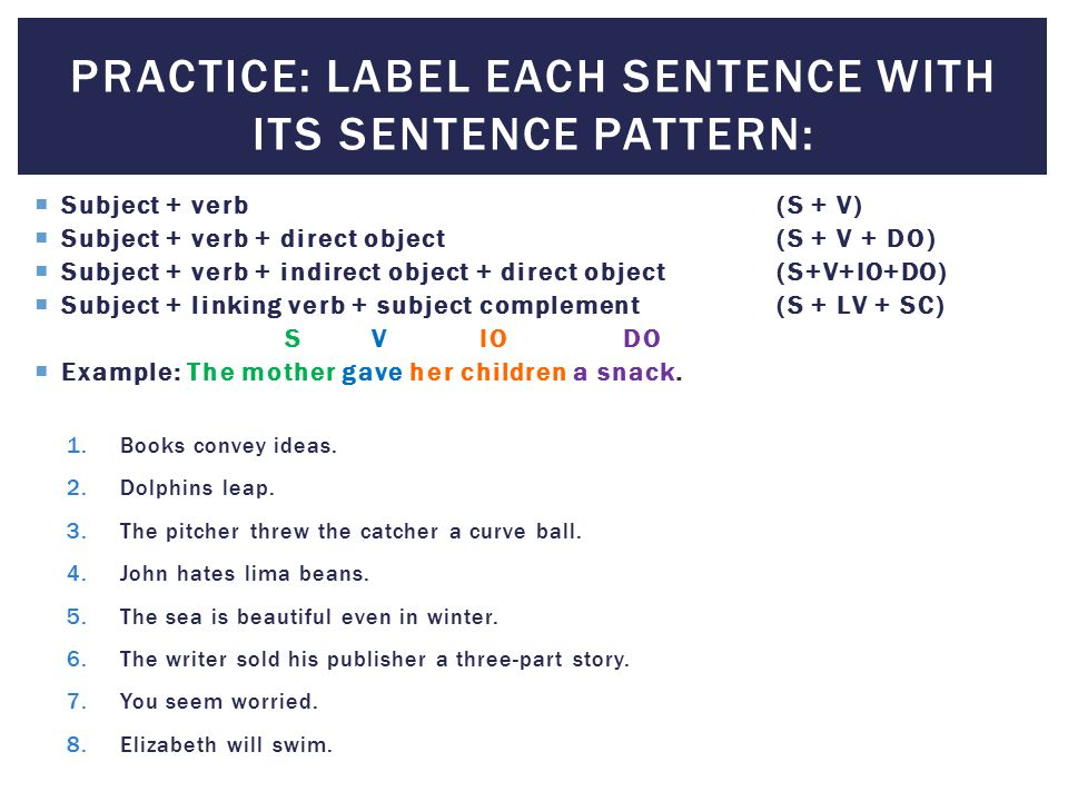 Sentence Parts and Patterns - ppt video online download