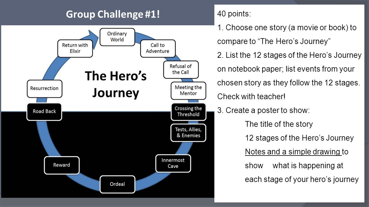 The Odyssey Unit Challenge - ppt download