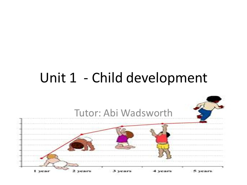 child development unit 1 22 level 1/2/3 award/certificate/diploma in/for [subject / job role] (0000-[00]) unit 022 understand child and young person development level: 3.
