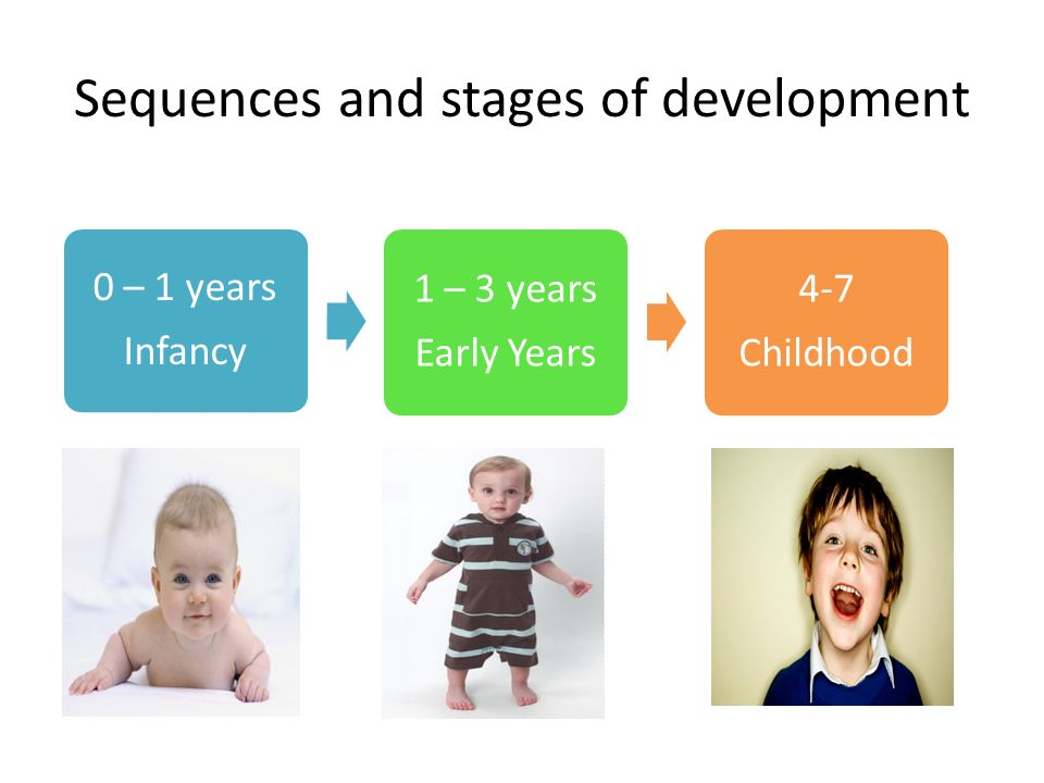 timeline of the various human developmental milestones Find stages human growth development stock images in hd and millions of  timeline and baby, belly and  toddler development stages milestones one.