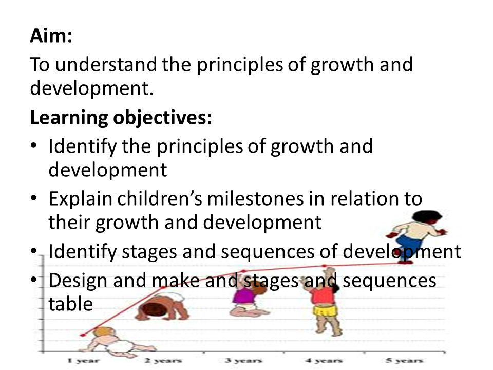 explain how development and learning are interconnected in children Unit 1: child and young person development when working with children and young people it is important to understand the different kinds of influences that.