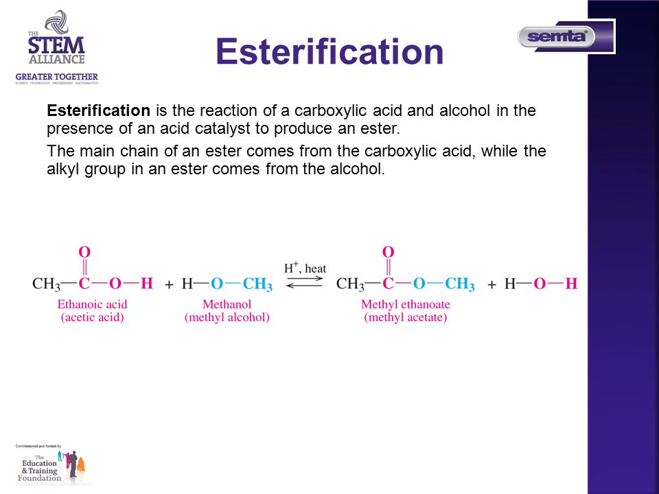 download Chemistry of