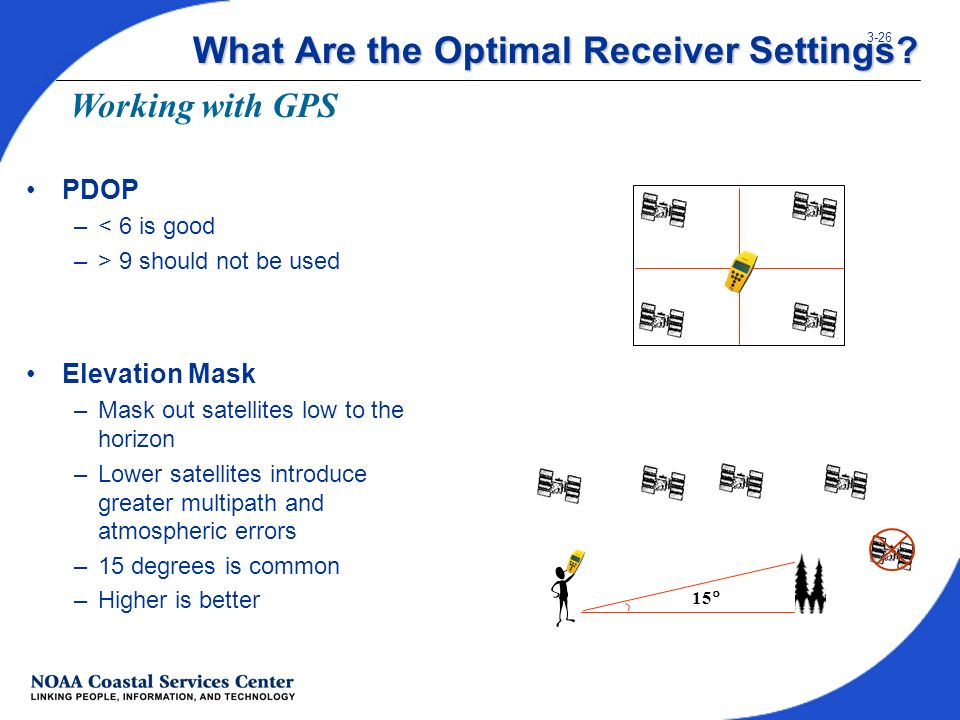 Introduction To Global Positioning Systems GPS Ppt Video - Gps elevation