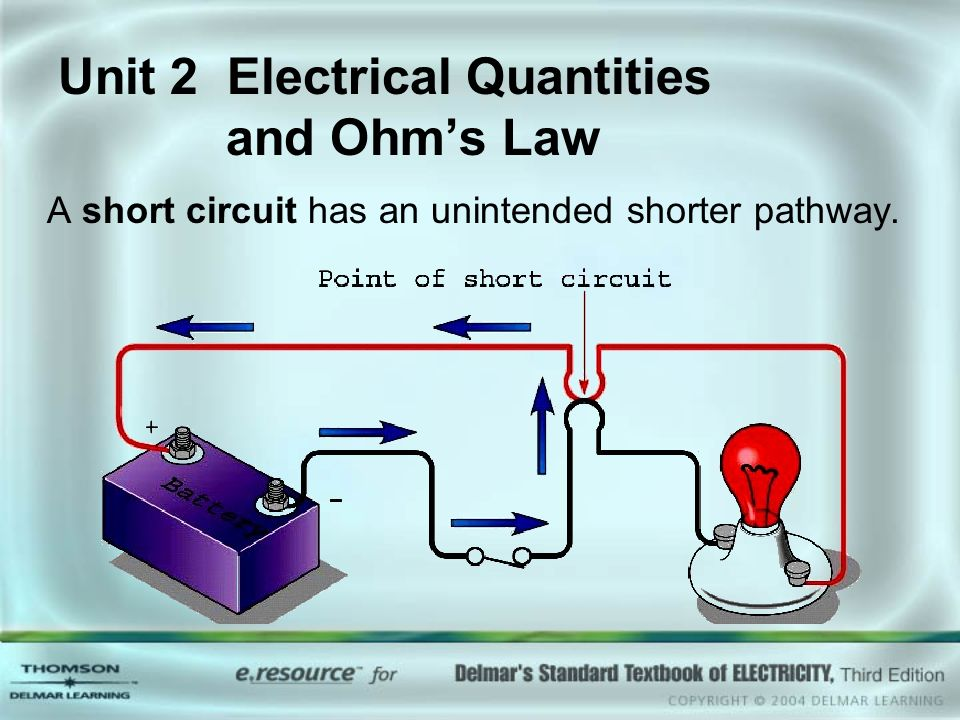watts one simple and resistance circuit wiring diagram unit 2 electrical quantities and ohm u2019s law ppt video simple circuit current