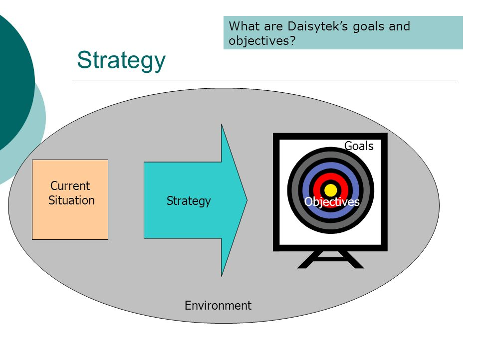dell objectives and goals In the balanced scorecard there is a separate 'learning and growth' perspective let's take a closer look at the objectives that one can map inside, and the measures that one can use as follows from its name and from the balanced  achieve financial goals.