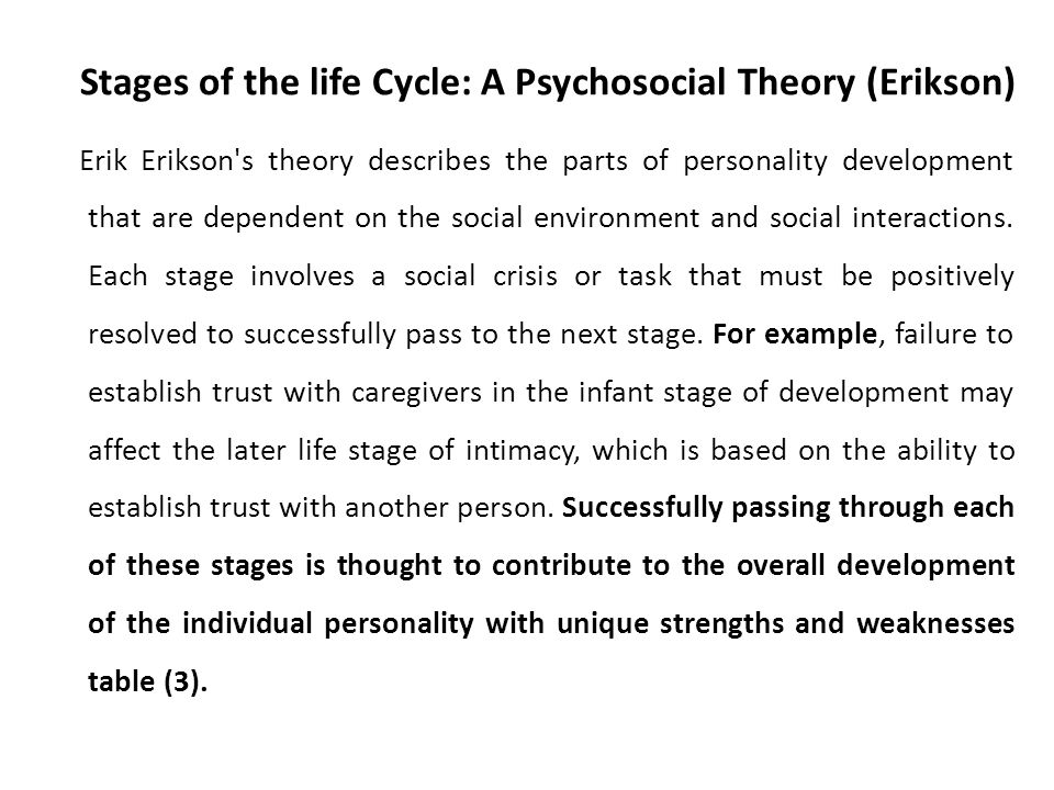 erik erikson theory strengths and weaknesses Erik erikson's theory of psychosocial development in infancy and early childhood  erikson's theory of psychosocial development - duration:.