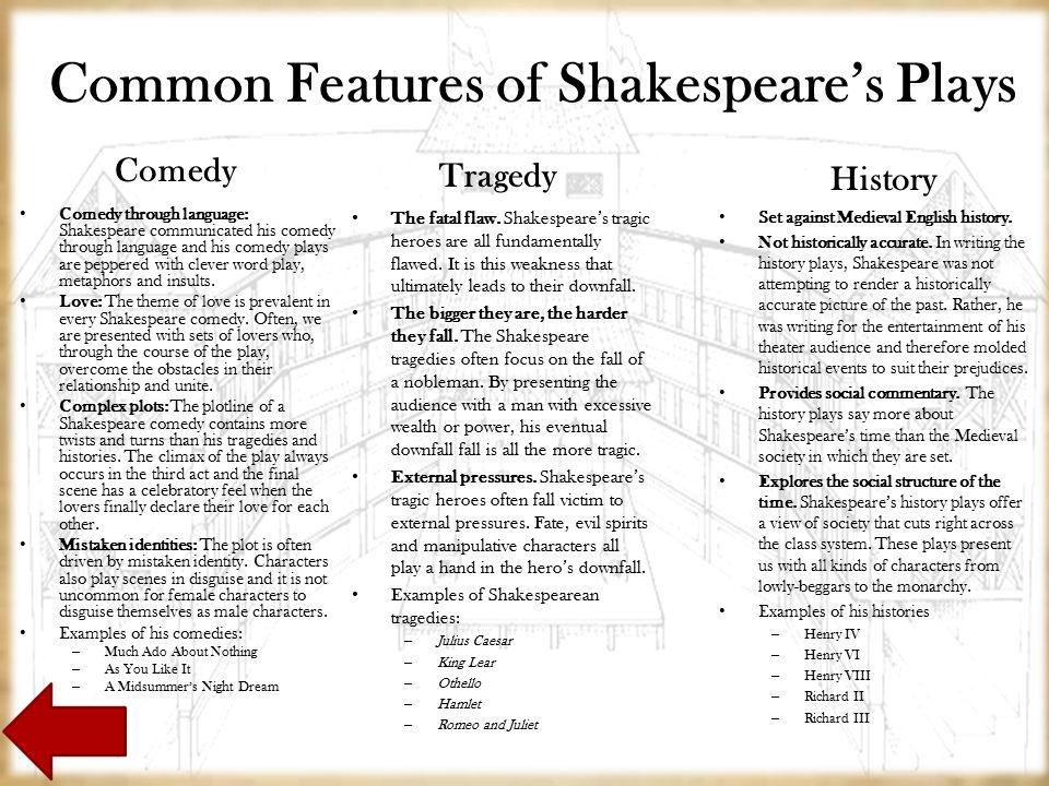 A Comparison of Romeo and Juliet & A Midsummer Night's Dream Essay Sample