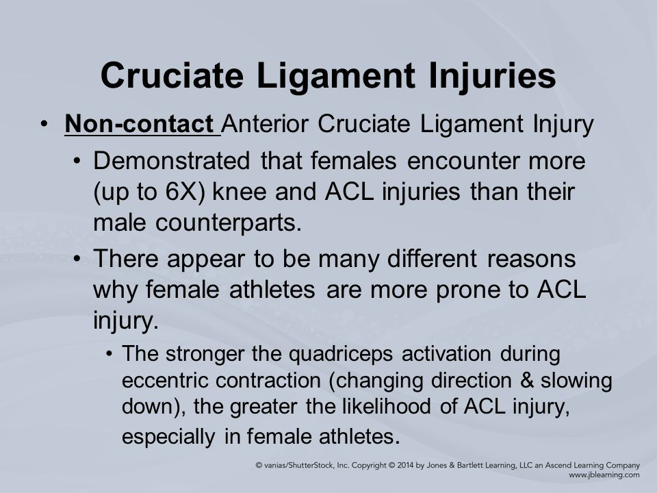the effects of acl injuries to an athletes career How can injuries affect athletes later in life stress from injuries such as a torn anterior cruciate ligament can lead to the earlier onset of arthritis.