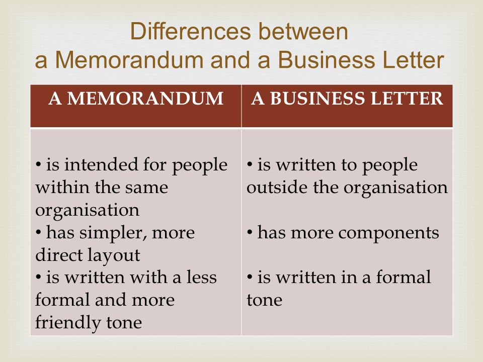 differences between business letters and social British vs american business letter style though the usa and the uk both speak english, the differences between the two are proverbial for being small yet significant it's no surprise that this would extend to letters for a job application or professional business letter.