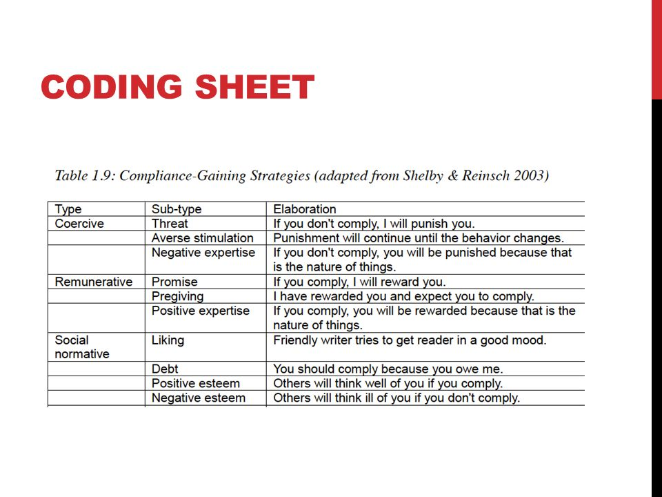 Content Analysis Coding Sheet Template Gallery Template