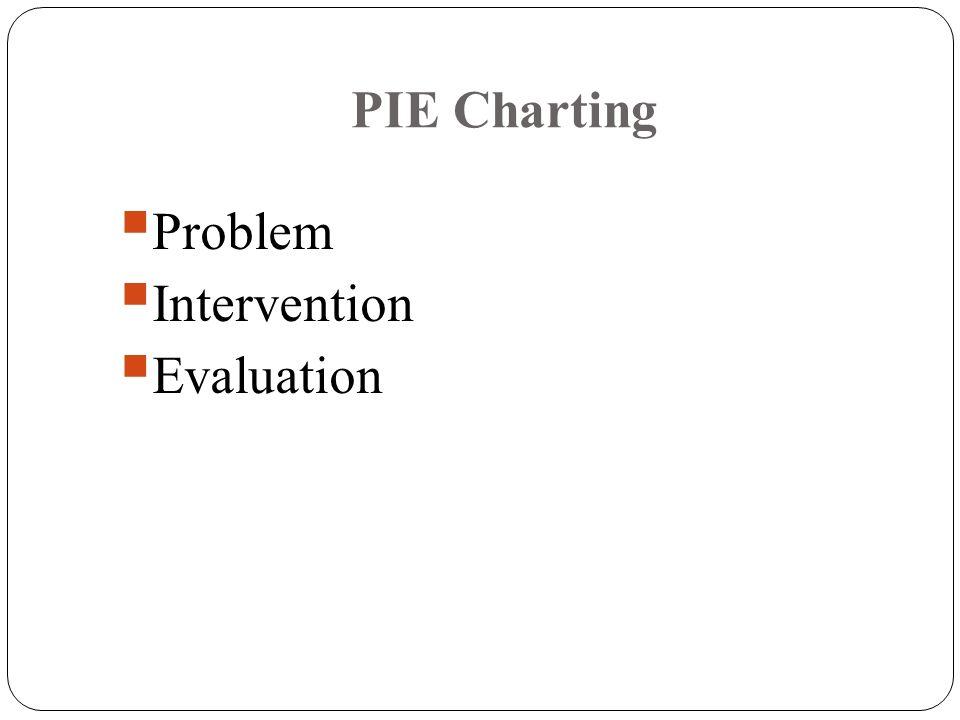 Pie Charting Heartpulsar