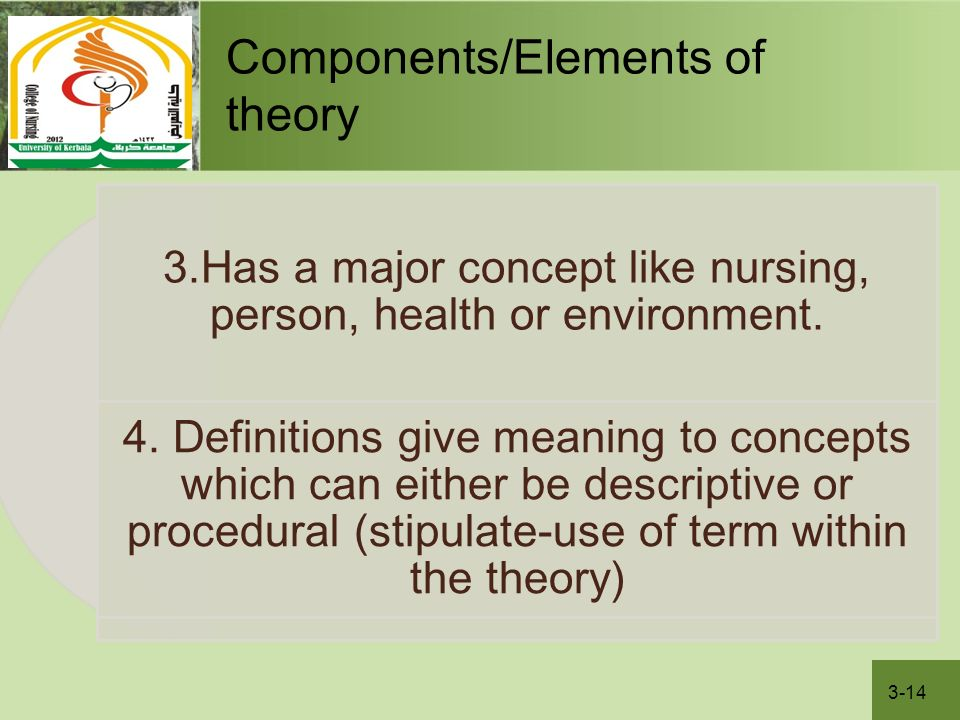 orems theory major concepts Start studying wk 01: conceptual framework - dorothea orem's self-care  activity necessary to measure the concepts within a theory  nursing theory - major concepts.