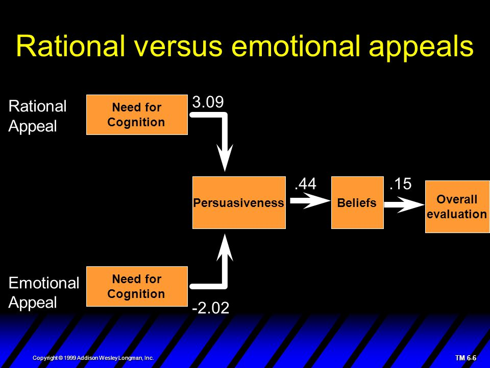 persuasion in response to emotional and rational appeals A definition of power power a capacity that a has to influence  rational persuasion rational persuasion rational persuasion inspirational appeals consultation pressure ingratiation consultation exchange  employee responses to organizational politics e x h i b i t 14-5.