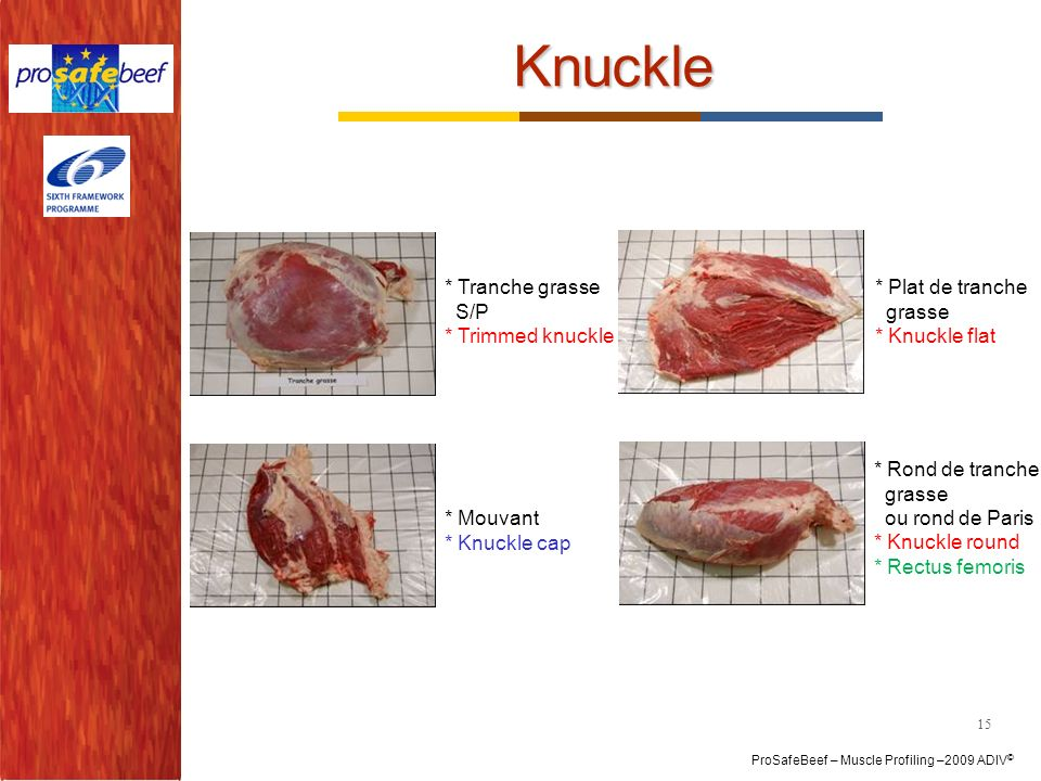 Knuckle * Tranche grasse S/P * Trimmed knuckle