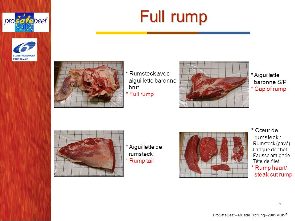 Full rump * Rumsteck avec * Aiguillette baronne S/P
