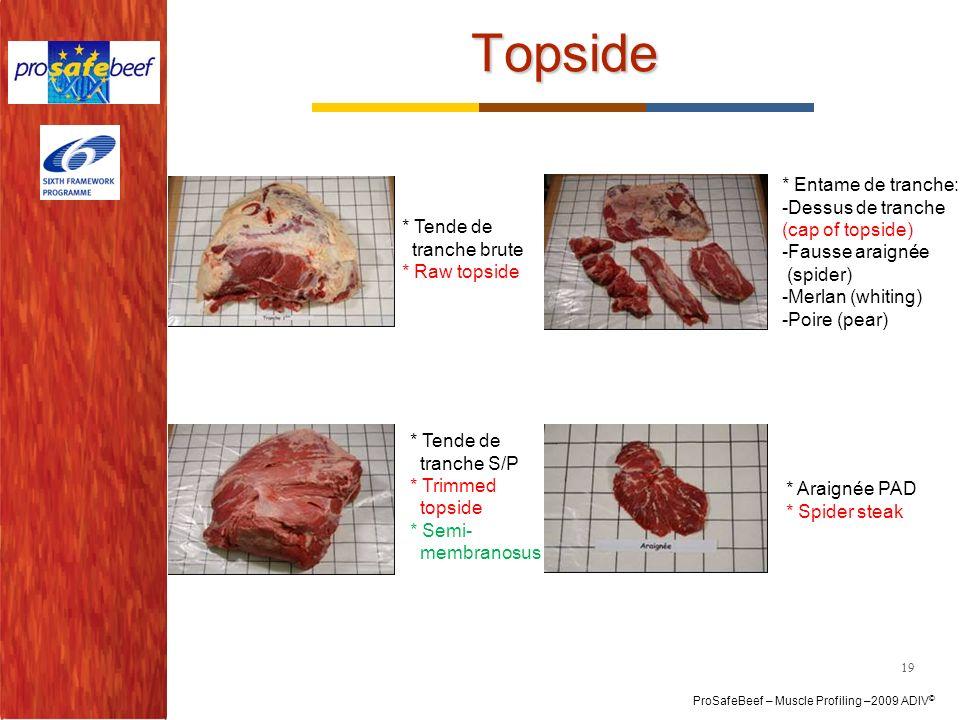 Topside * Entame de tranche: Dessus de tranche (cap of topside)