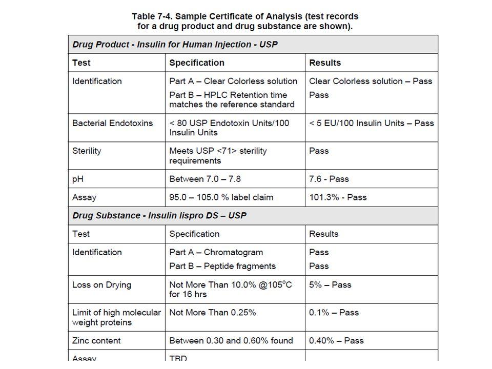 comprehensive analysis example