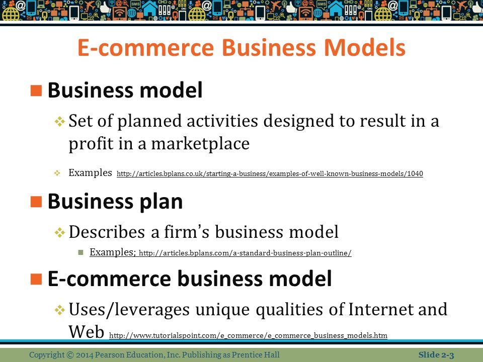 Ecommerce Business Plan Doctors