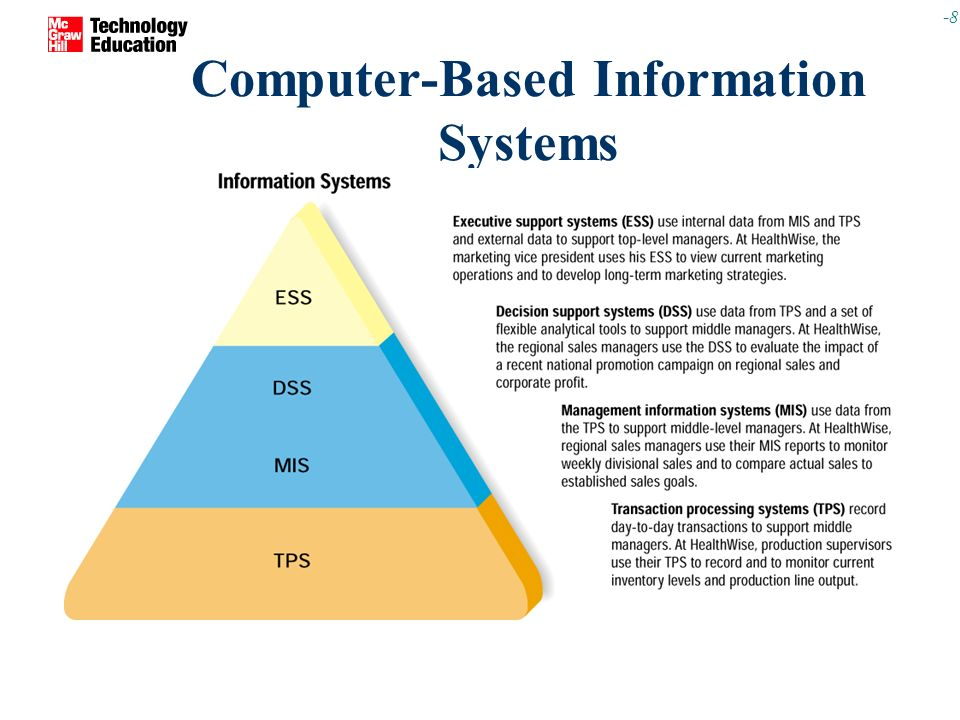 computer based information system Abstract this study evaluates the use of critical success factors to manage computer-based information systems (cbiss) the results indicate a strong correlation between performance with respect to the critical success factors and information system effectiveness information systems in which high performance ratings.