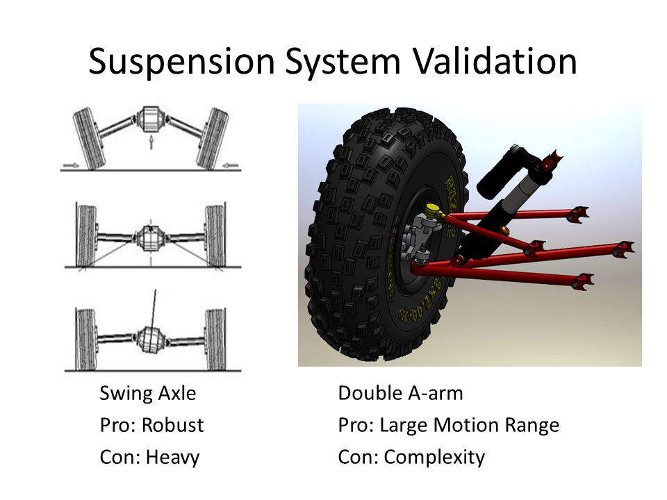 Design Of An Off Road Front Suspension And Steering System