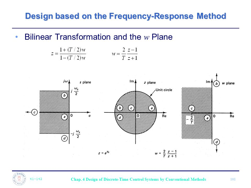 Design based on the Frequency-Response Method