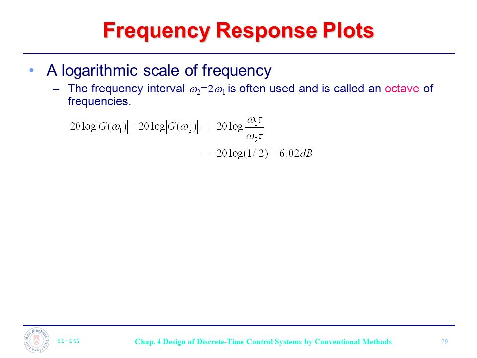 Frequency Response Plots